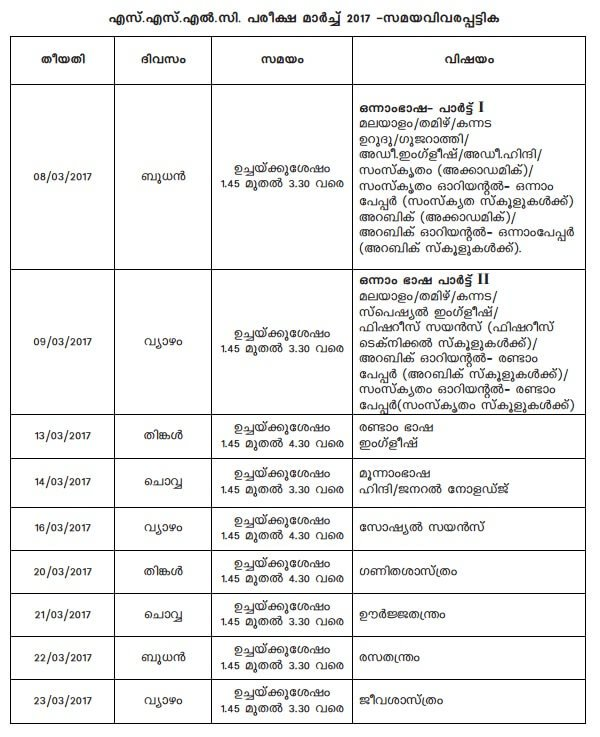 kerala SSLC Exam Dates 2017