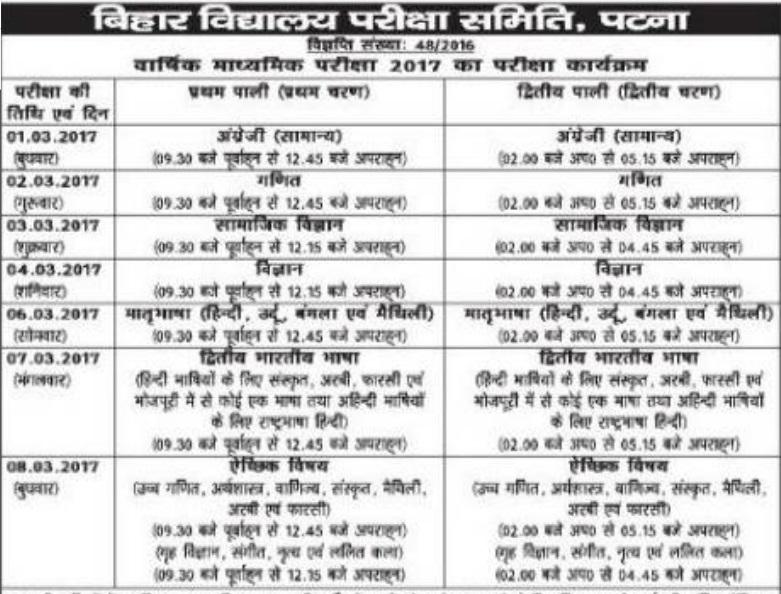 Bihar Board 10th Time Table 2017