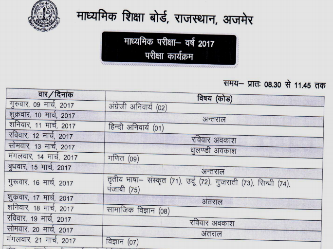 RBSE 10th Time Table PDF 2017