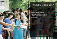 FYJC First (1st) Merit List Mumbai Pune, Cut Off, Dates