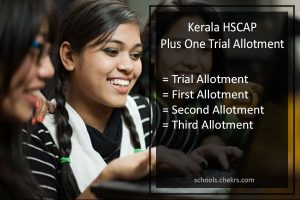 Kerala Plus One (+1) Trial Allotment- HSCAP (First 2nd 3rd) Admission List