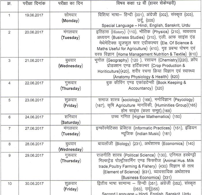 Ruk Jana Nahi Scheme Time Table Mp Board Class 10 Amp 12 8392442