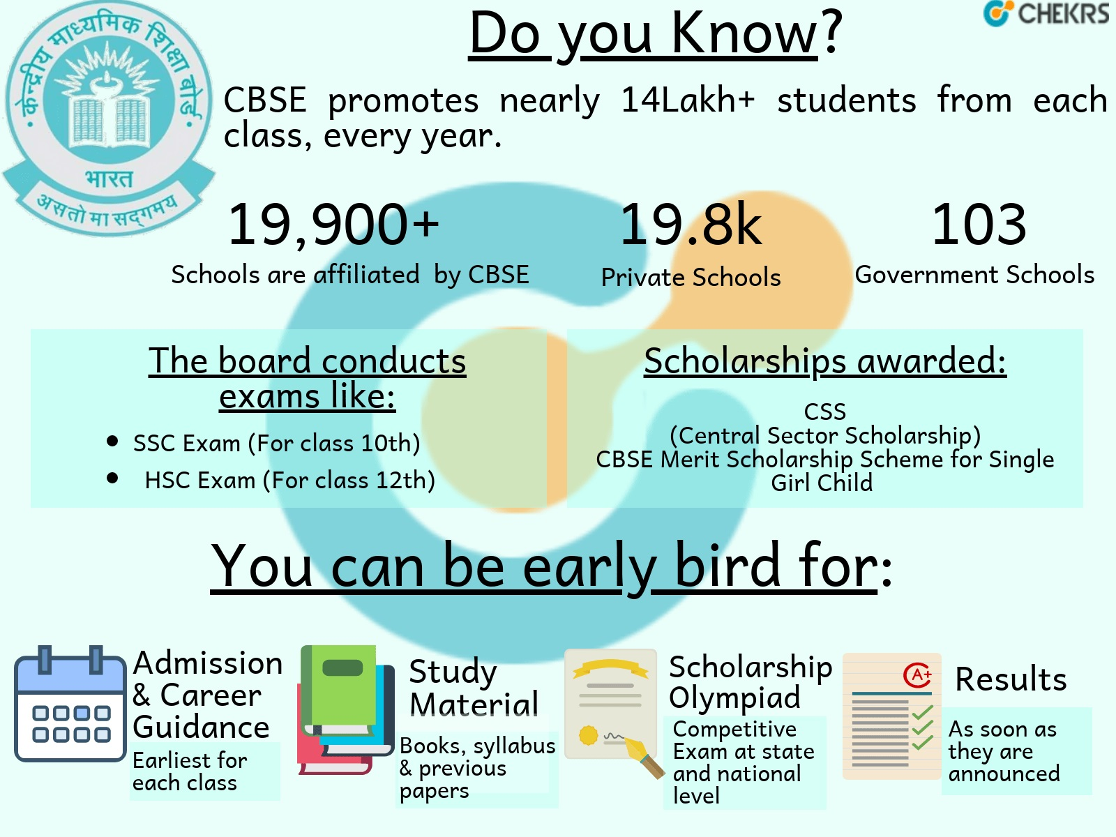 CBSE Time Table, Result
