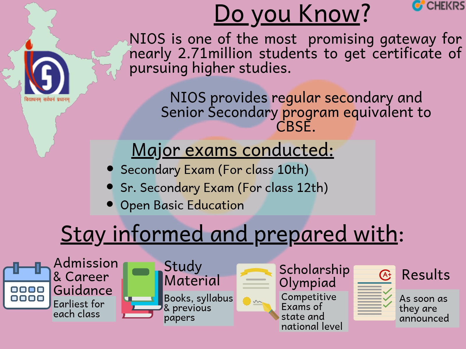 nios time table, result