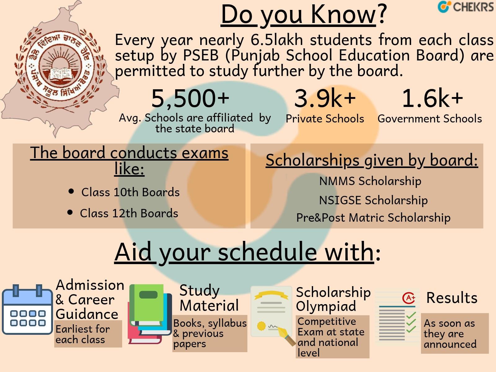 PSEB Time Table, Result, Books